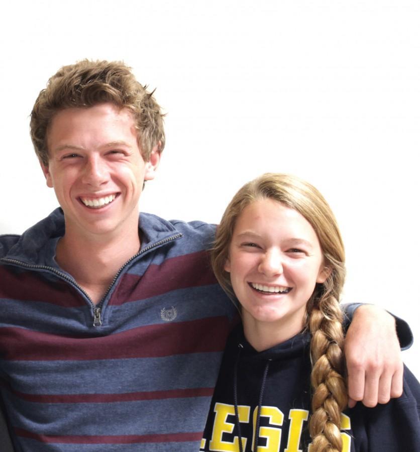 Similar Siblings