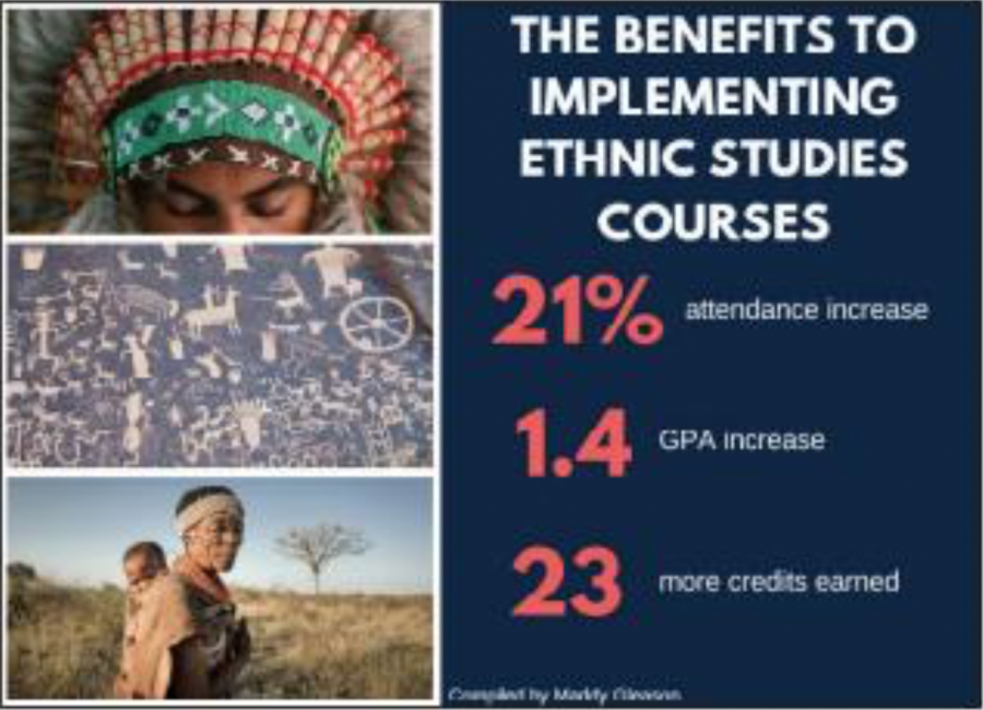 Stay woke: Ethnic studies add color to the classroom
